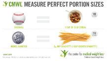 MeasurePerfectPortionSizes teaser